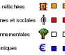 les 4 indices de l'échelle européenne