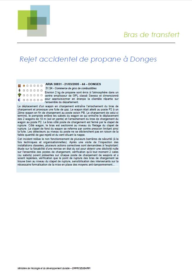 Raccordements Au Poste De Chargement / Déchargement