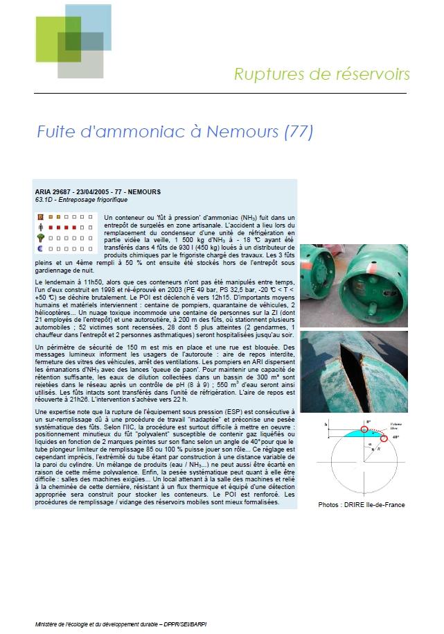 Les Ruptures De Réservoirs D'ammoniac Et Ammoniaque