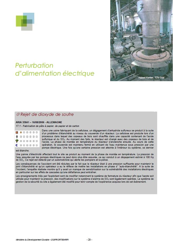 Perturbation D'alimentation électrique