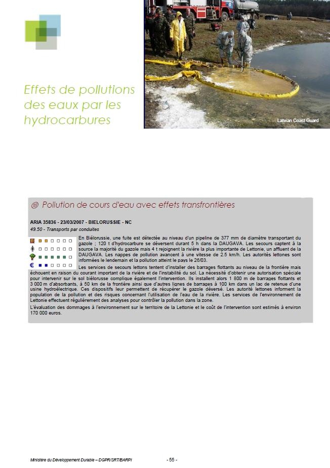 Effets Des Pollutions Des Eaux Par Les Hydrocarbures