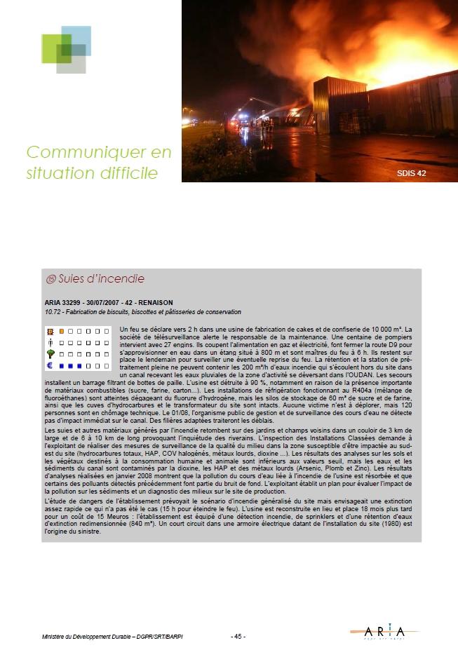 Communiquer En Situation Difficile