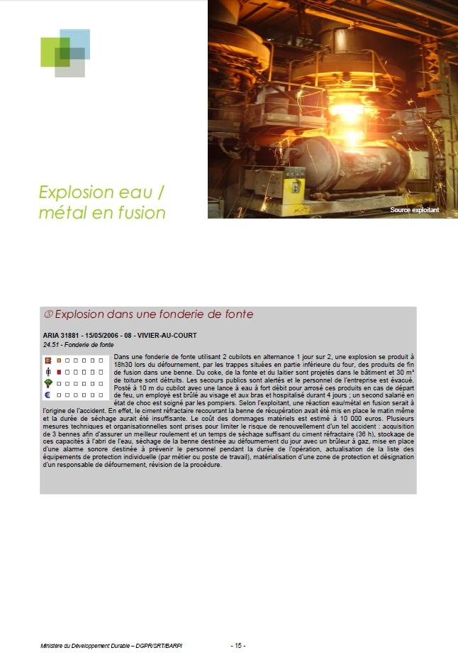 Explosion Métal En Fusion / Eau