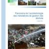 Panorama De L'accidentologie Des Installations De Gestion Des Déchets