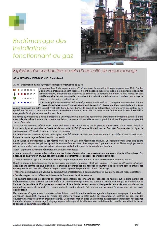 Le Redémarrage Des Installations Fonctionnant Au Gaz