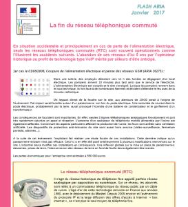 Fin Du Réseau Téléphonique Commuté