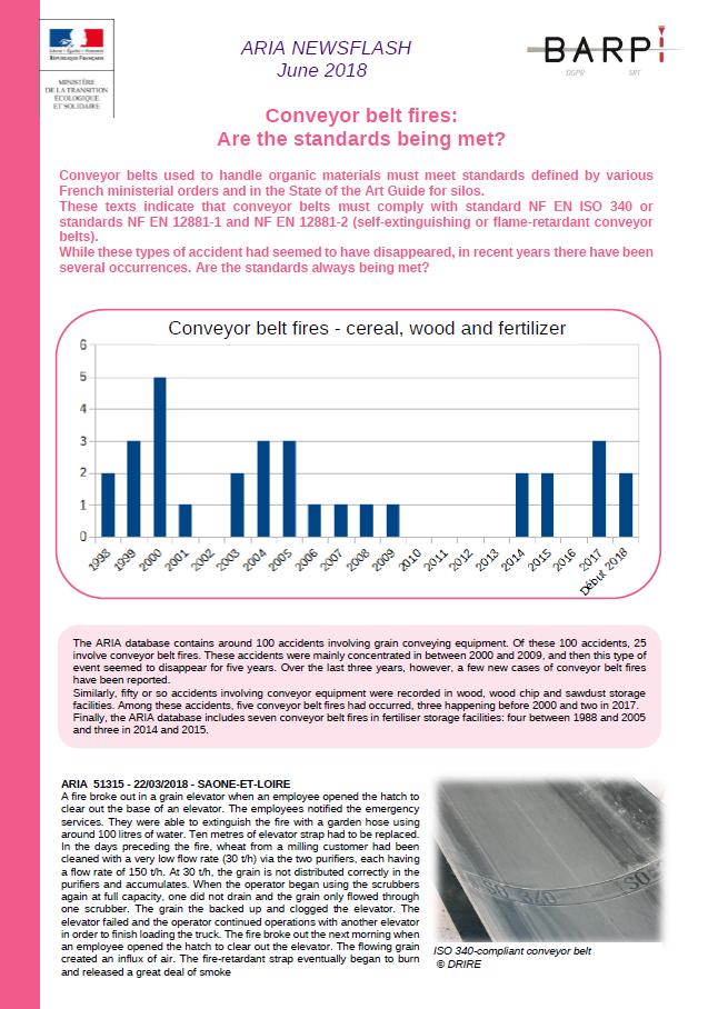 Conveyor Belt Fires: Are The Standards Being Met?